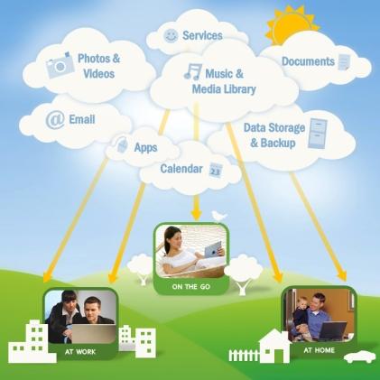 cloud_diagram.jpg